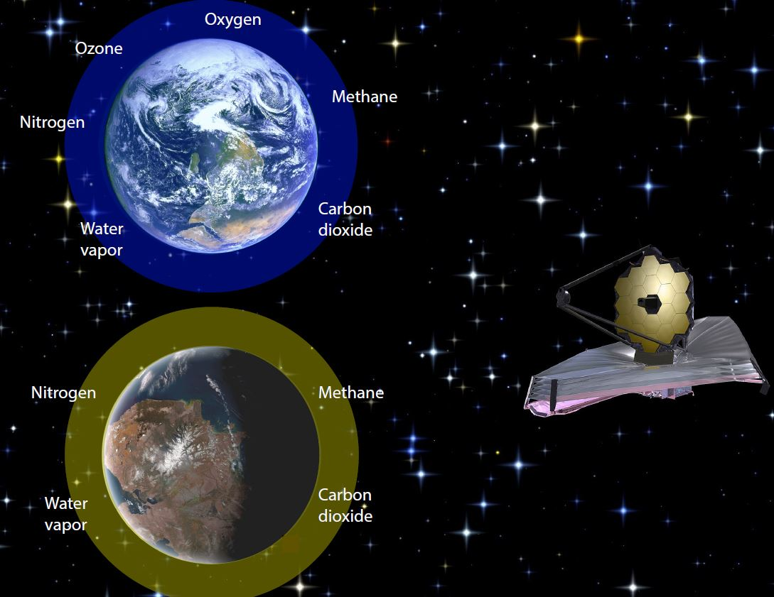 A new 'atmospheric disequilibrium' could help detect life ...