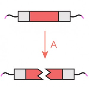 Representation of logic gates