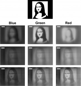 The UW team's metalens, coupled with computational processing, can capture images for a variety of light wavelengths with very low levels of chromatic aberrations. For this black-and-white image of the Mona Lisa (at top), the first row shows how well a green-optimized metalens captures the image for green light, but causes severe blurring for blue and red wavelengths. The UW team's improved metalens (second row) captures images with similar types of aberrations for blue, green and red wavelengths, showing uniform blurring across wavelengths. But computational filtering removes most of these aberrations, as shown in the bottom row, which is a substantial improvement over a traditional metalens (first row), which is only in focus for green light and is unintelligible for blue and red.