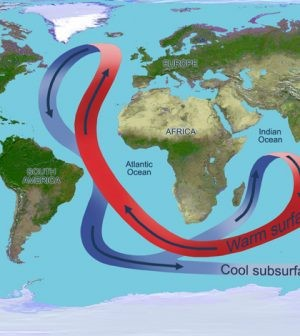 atlantic ocean circulation is not collapsing but as it shifts