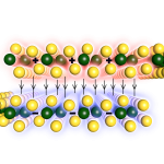 Two monolayers interacting