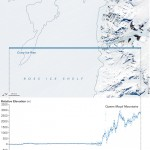 Antarctic map and blue line