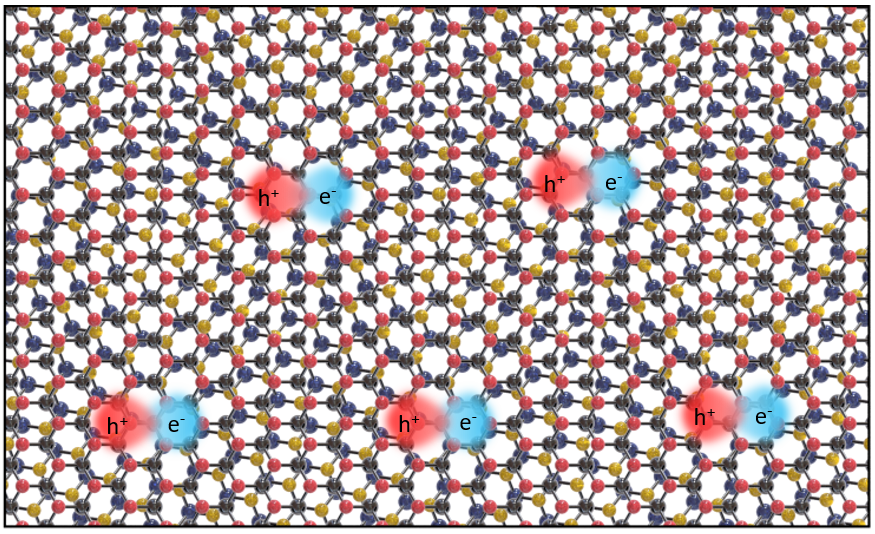 It's all in the twist: Physicists stack 2D materials at