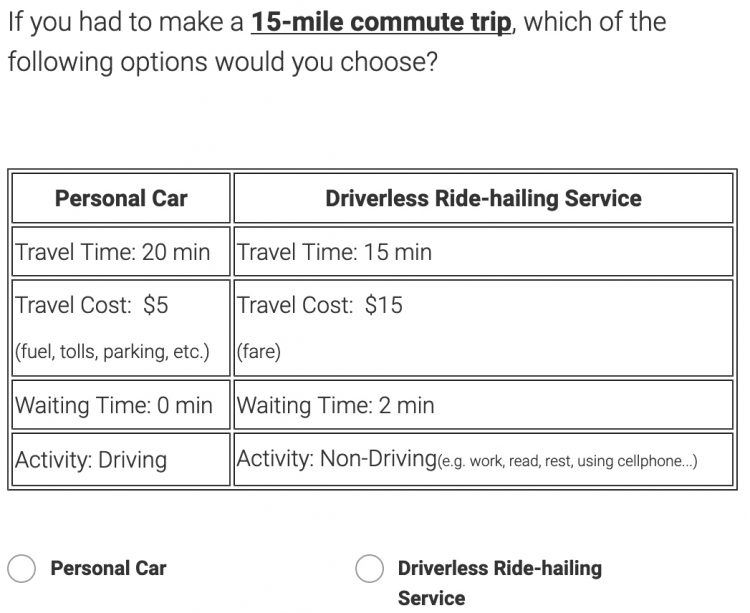 An example survey with details about driving a personal car on the right and details about a ride-hailing service on the left
