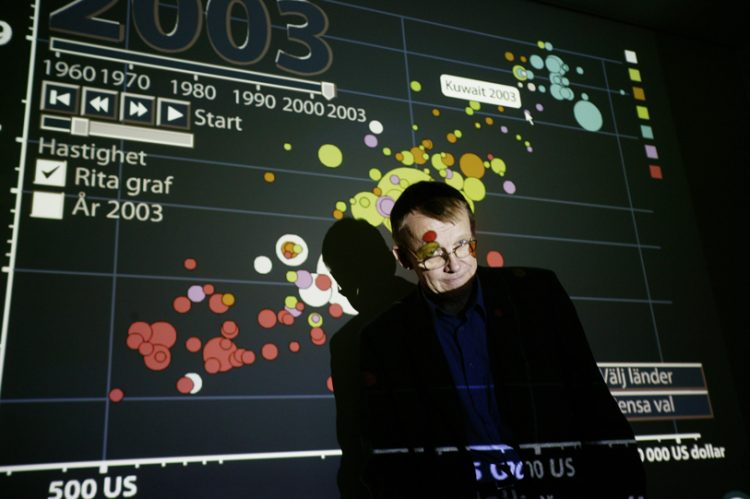 Hans Rosling with bubble chart projection