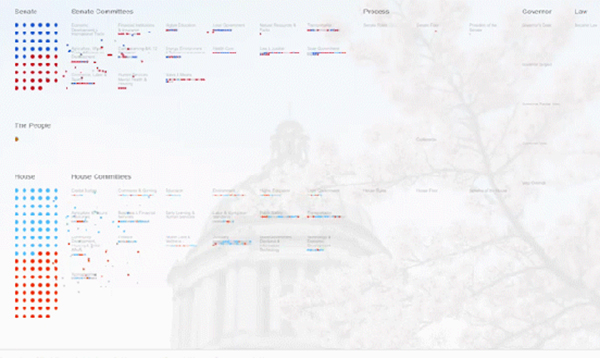 New, UW-developed data tool tracks state legislative process, from first draft to final law