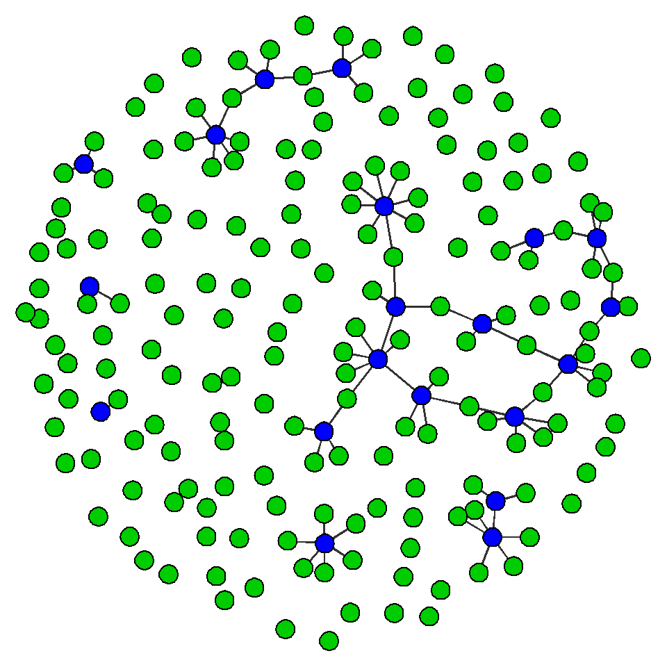 blue dots among green ones connect; otherwise unlinked