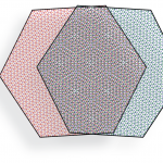 A diagram showing the overlap between the atomic layout of sheets of 2D materials