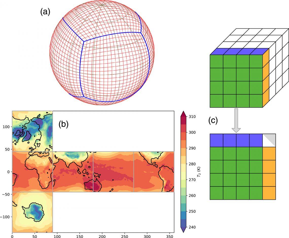 globe split into gridded squares