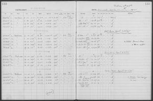 Image of an astronomical log book from 1945, showing a written record of astronomical observations