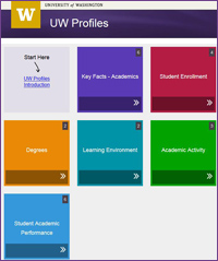 UW Profiles Dashboard