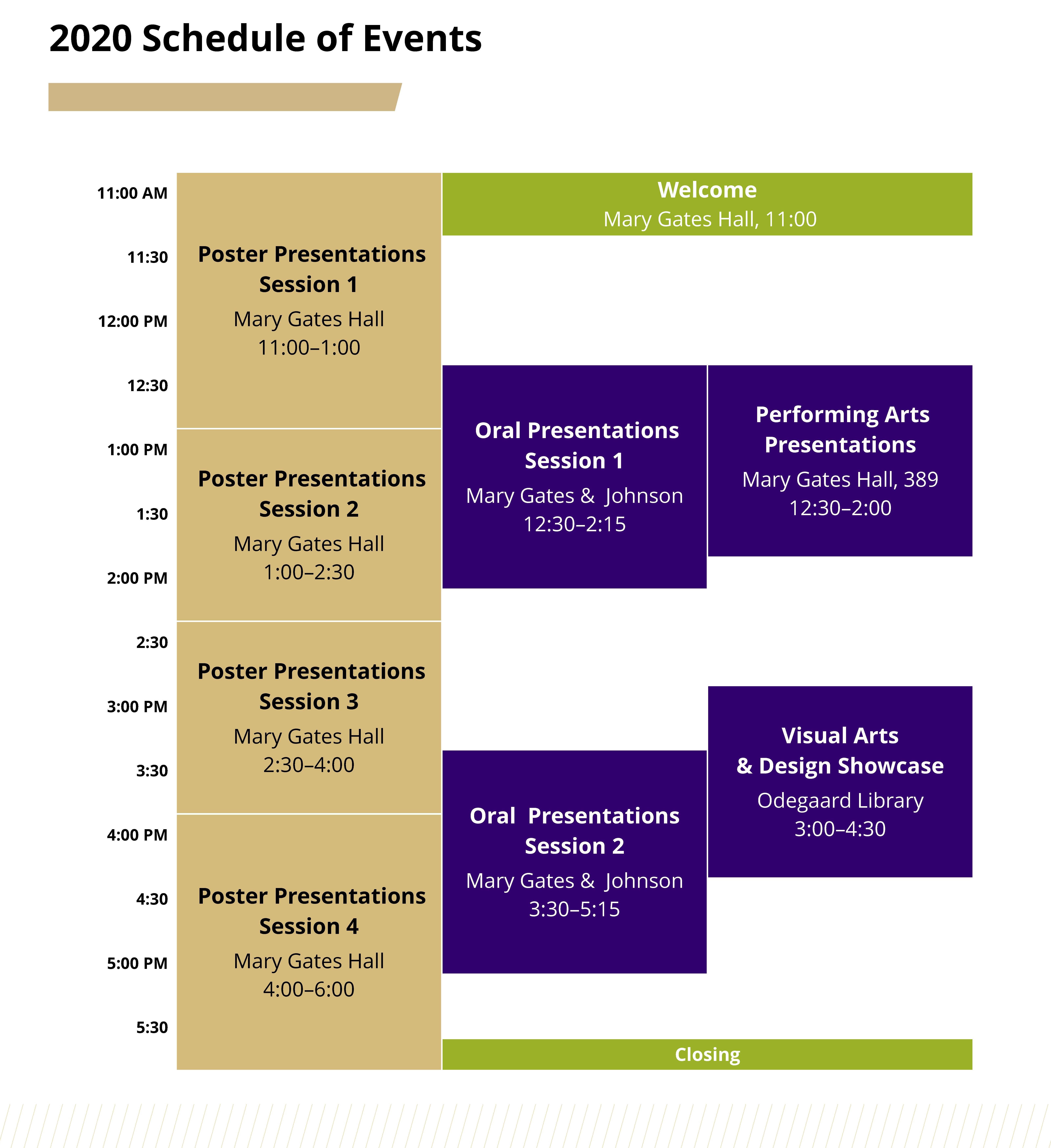 Schedule for 2020 URP Symposium