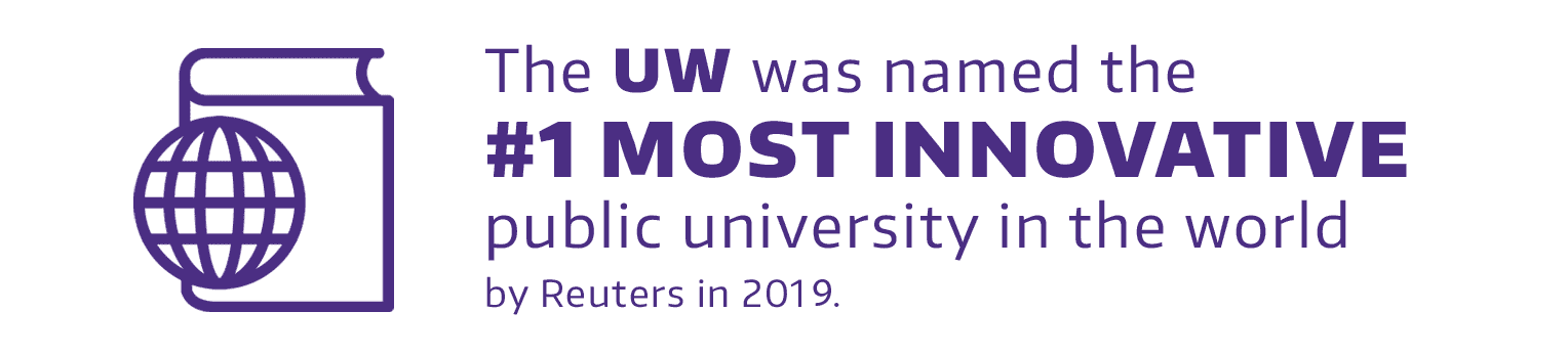 The UW was named the most innovative public university in the world by Reuters in 2019.