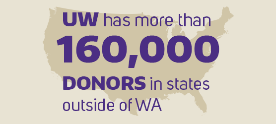 UW has more than 160,000 donors in states outside of WA