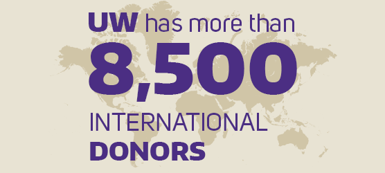 UW has more than 8,500 international donors