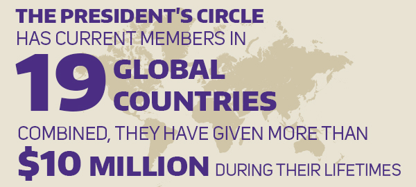 The President's circle current member stat