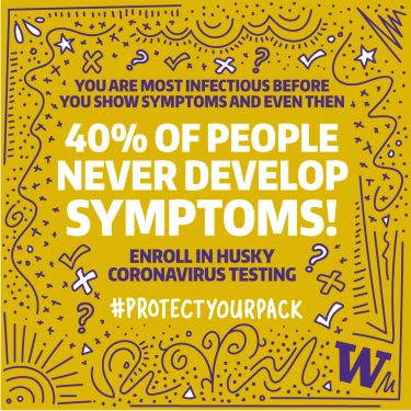 40% of people never develop symptoms - 1080x1080