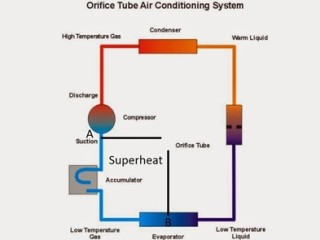 Writing an Android app for the HVACR market (part 2) | Valpont