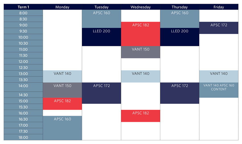 Vantage One Applied Science Schedule Term One