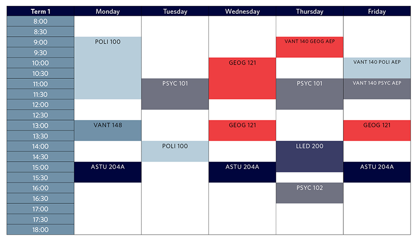 Vantage One Arts Schedule Term One