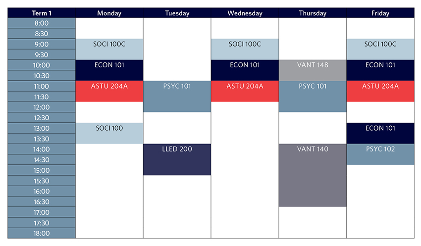Vantage One Management Schedule Term One