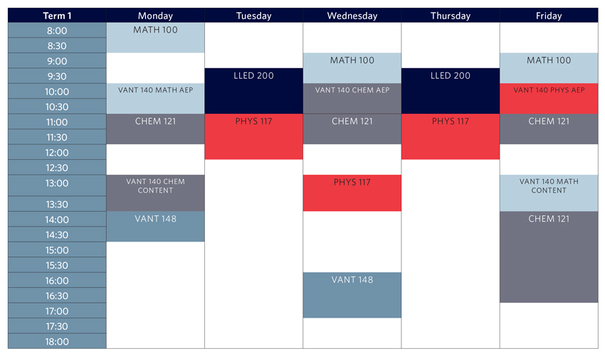 Vantage One Science Schedule Term One