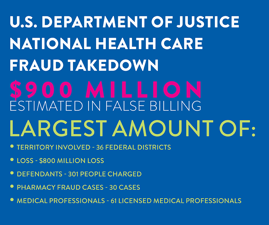 National Health Care Fraud Takedown Results In Charges. Commercial Car Insurance Nj Mazda 2013 Price. Medical Hair Loss Treatment Ford Mustang C S. Car Window Cleaning Tips Kee Business College. Online Inventory Tracking Satellite Tv Dallas