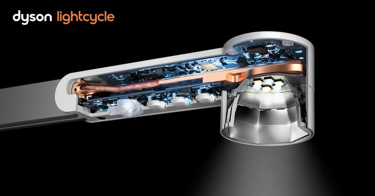 Portable LED Luminaire image