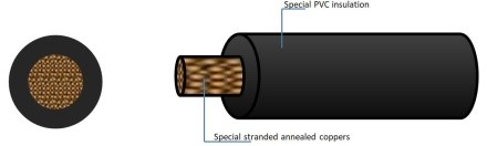 Robotic Cable image