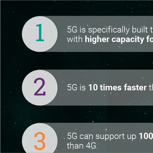 Filter Page Image: snippet of reasons to support 5G