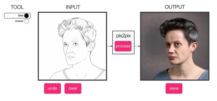 Pix2pix va más allá de los gatos y ahora crea rostros mutantes