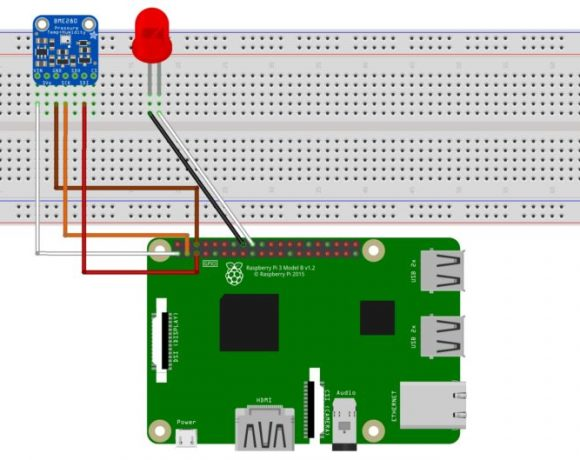 Raspberry Pi Simulator: Un emulador online de Raspberry Pi