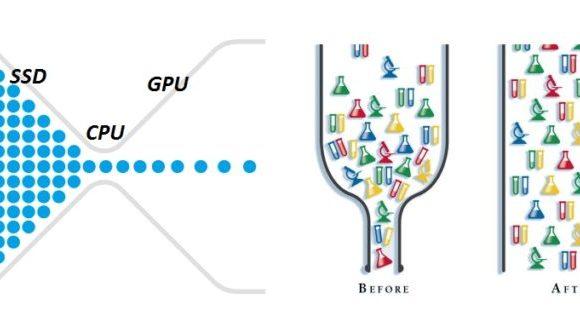 The Bottlenecker: Cómo saber si el hardware de tu PC tendrá un cuello de botella