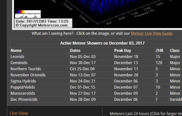 MeteorScan: Detección de lluvias de meteoritos en tiempo real