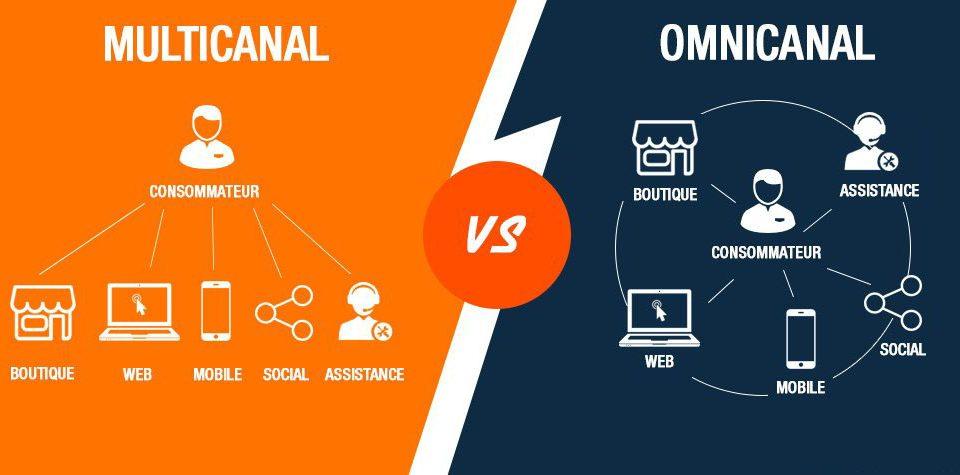 Diferencias entre estrategias Multicanal vs Omnicanal en el ecommerce