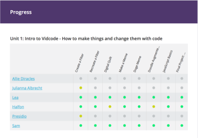 Vidcode: Creative coding in every school