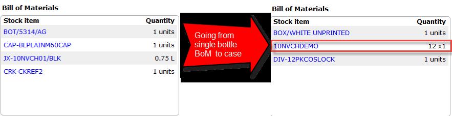 Mfr - single to case BoM