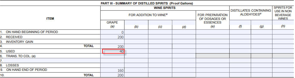 TTP report for blending spirit into wine 1