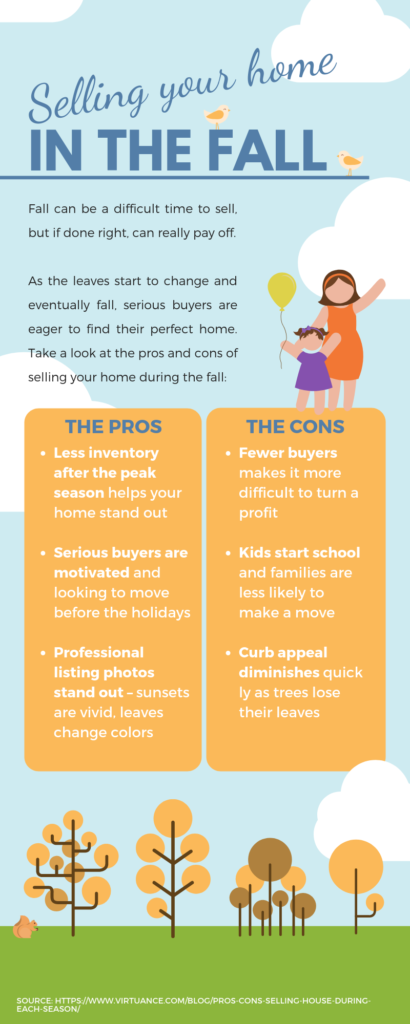 Pros and Cons of Selling a House During Each Season