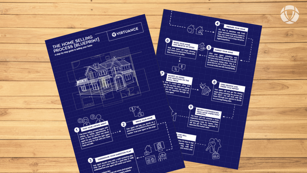 the home selling process blueprint - virtuance