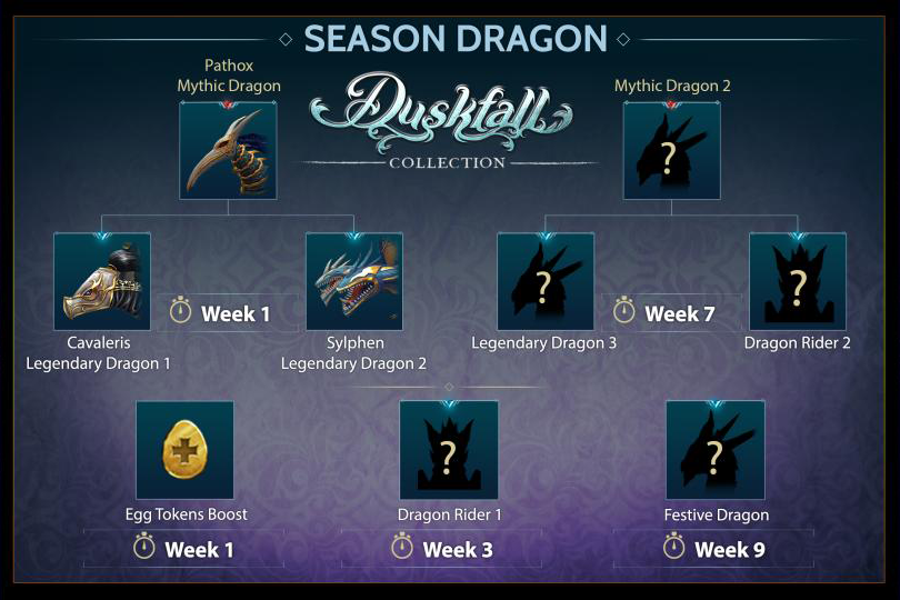 Duskfall Season Structure