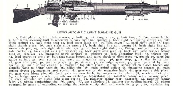 The Lewis Gun Was a New Kind of Killing Machine