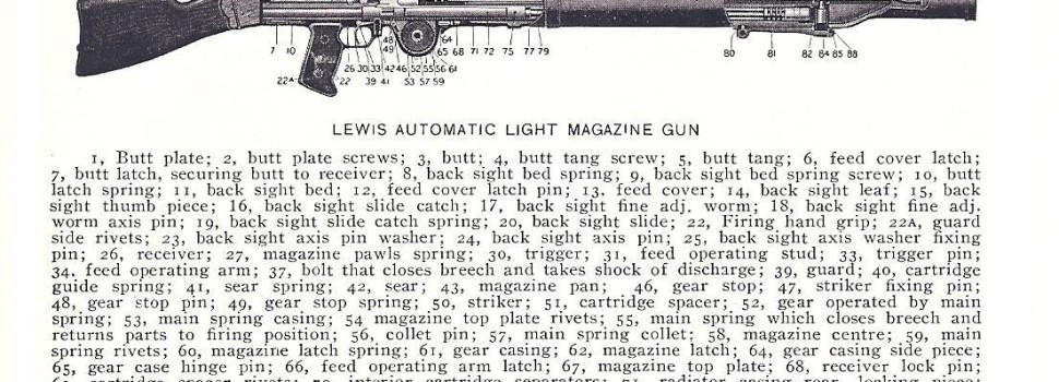 The Lewis Gun Was a New Kind of Killing Machine | War Is Boring
