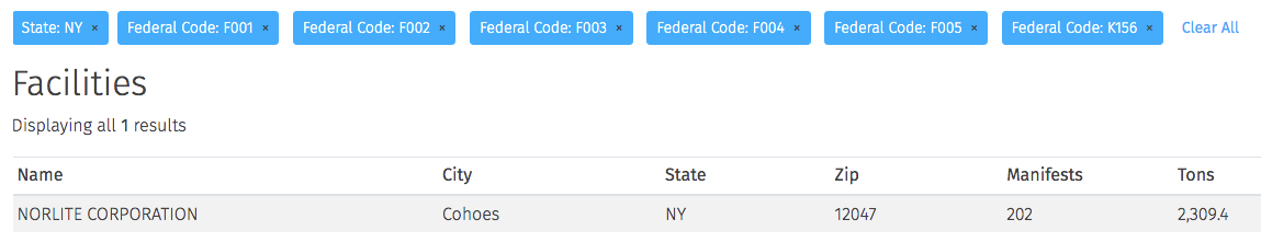 search for waste facilities by federal waste codes