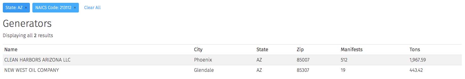 waste generators in Arizona