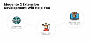 Magento 2 Extension Development Will Help You