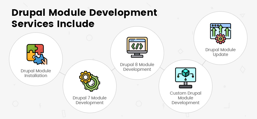 Drupal Module Development Services Include