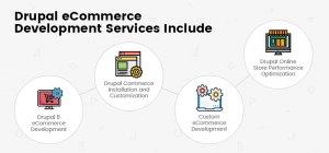 Drupal eCommerce Development Services Include