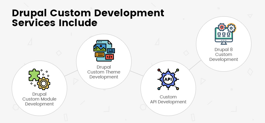 Drupal Custom Development Services Include