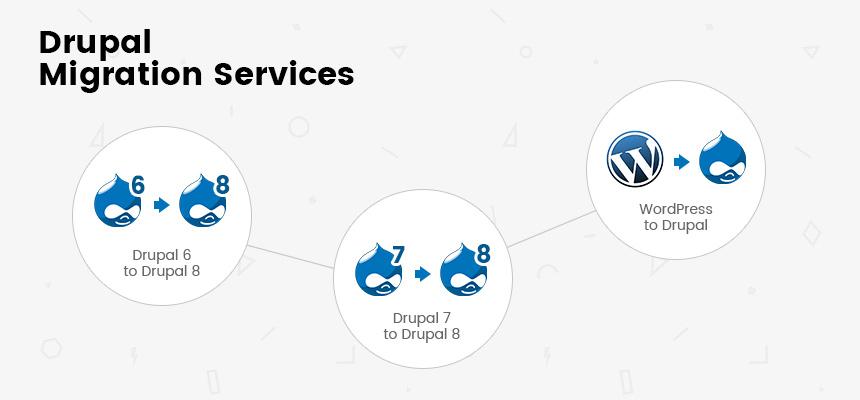 Drupal Migration Services